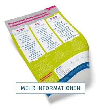 karriere-webpakete-agentur-plietsch