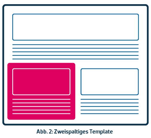 Newsletter-Template zweispaltig